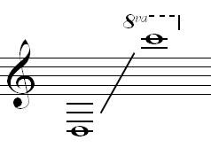 Clarinet range