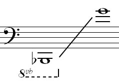 Contrabassoon range