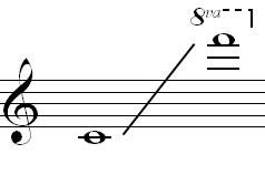 Flute range
