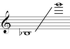 Oboe range